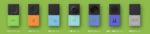 Electronic tool